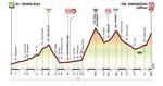 Wie eine Wand erhebt sich der Colle delle Finestre bei der 19. Etappe des Giro vor den Fahrern.
