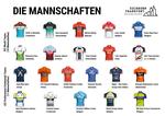 Überblick über die Mannschaftstrikots der 21 Teams, die bei Eschborn–Frankfurt 2018 starten.