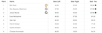 X Games Big Air Herren Results