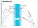 http-fm-coresites-assets-s3-amazonaws-com-motoxmag-wp-content-uploads-2014-10-graph2