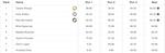 X Games Superpipe Damen Results