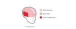 Geometrie des Kopfes, Grafik von Sweet Protection