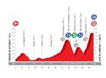 Die 20. Etappe der Vuelta a España verlangt von den Profis noch einmal alles ab. (Quelle: Unipublic)