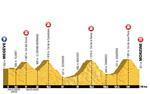 Etape du Tour 2016, route, Col de la Colombiere, Col de la Ramaz, Col de Joux Plane, Col des Aravis, pic: ASO