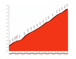 Nach dem El Purche kommt der Alto Mora. Diese Kombination verwandelt diesen Pass in einen der härtesten Anstiege in der Geschichte des Radsports. (Quelle: Unipublic)