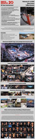 Die Simple Session, der größte wichtigste und wahrscheinlich auch wichtigste BMX-Indoorcontest der Welt, feiert vom 6.-11.2.2020 seinen 20. Geburtstag!