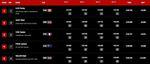 Vallnord Junior Qualifying Results 16