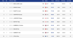 Results Herren Quebec Big Air World Cup