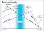http-fm-coresites-assets-s3-amazonaws-com-motoxmag-wp-content-uploads-2014-10-graph1