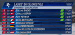 Olympics-Womens-Slopestyle-Qualifiers-2