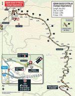 Schlussanstieg und Finish der 9. Etappe des Giro d