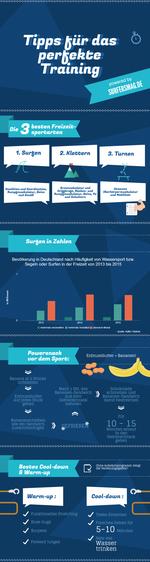 Infografik mit Tipps zum Muskeltraining