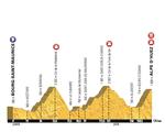 Die Tour de France geht 2018 wieder auf die Alpe d